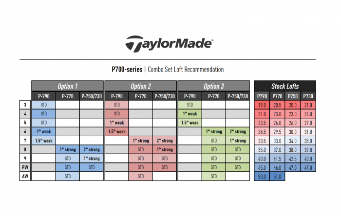 P series combination loft sets